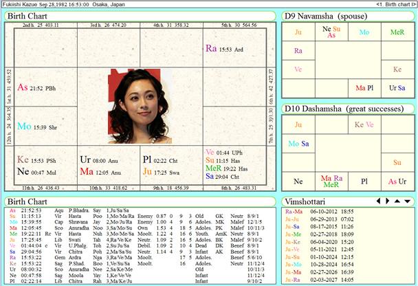 FukiishiKazue_chart