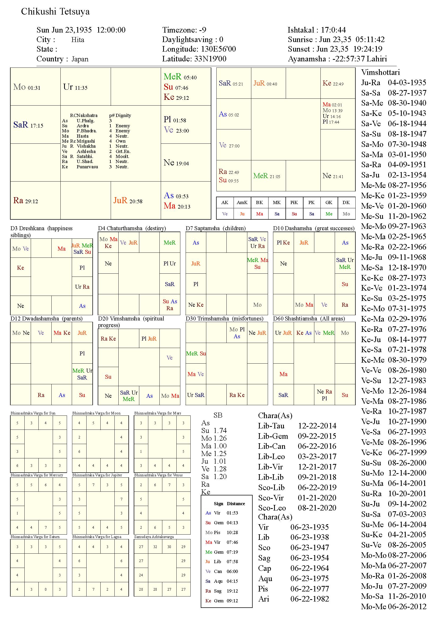 chikushitetsuya_chart