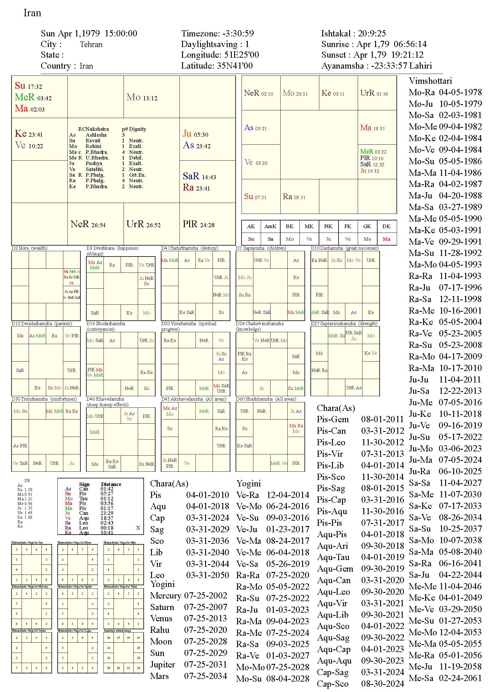 Iran_chart
