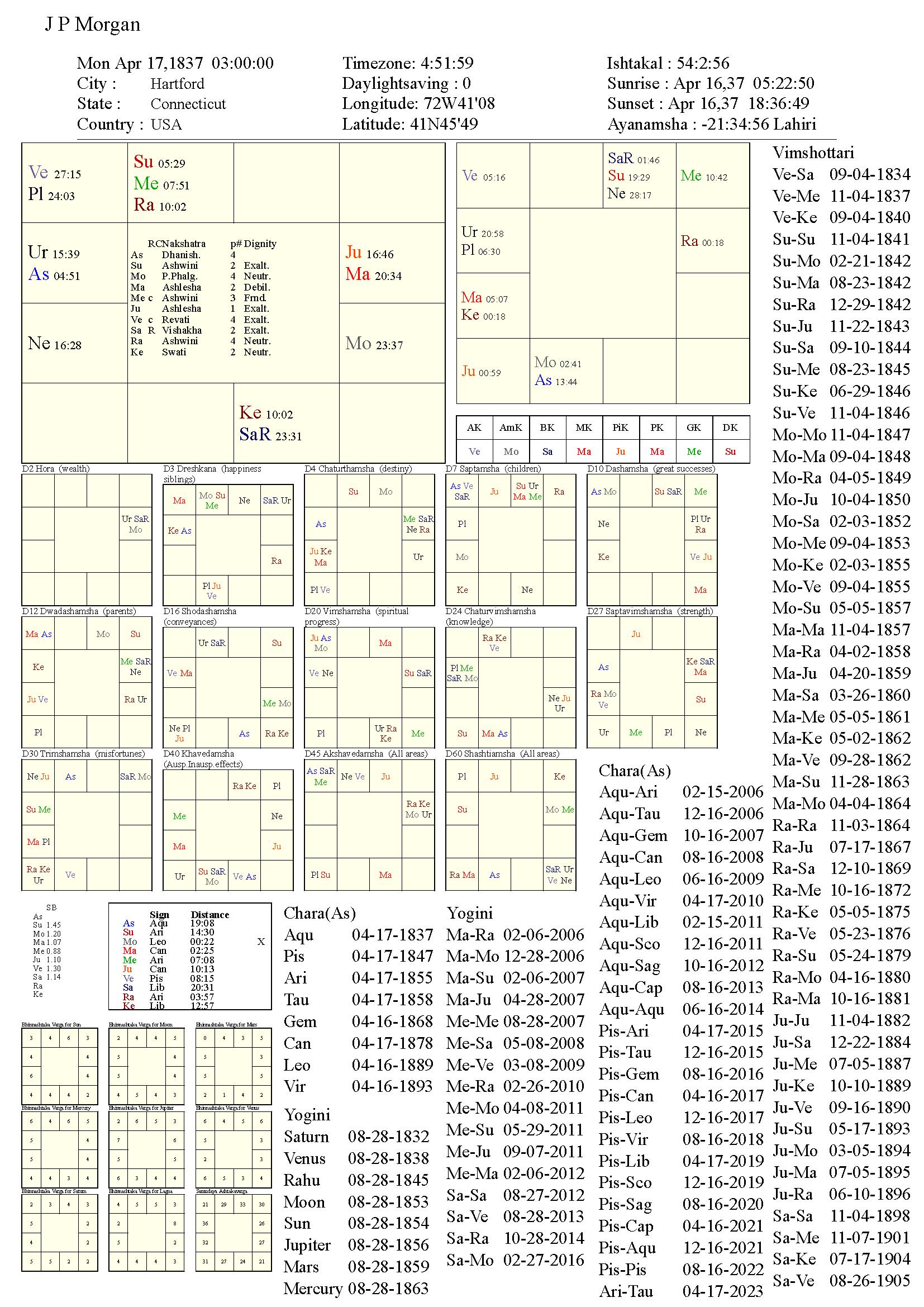 jp_morgan_chart