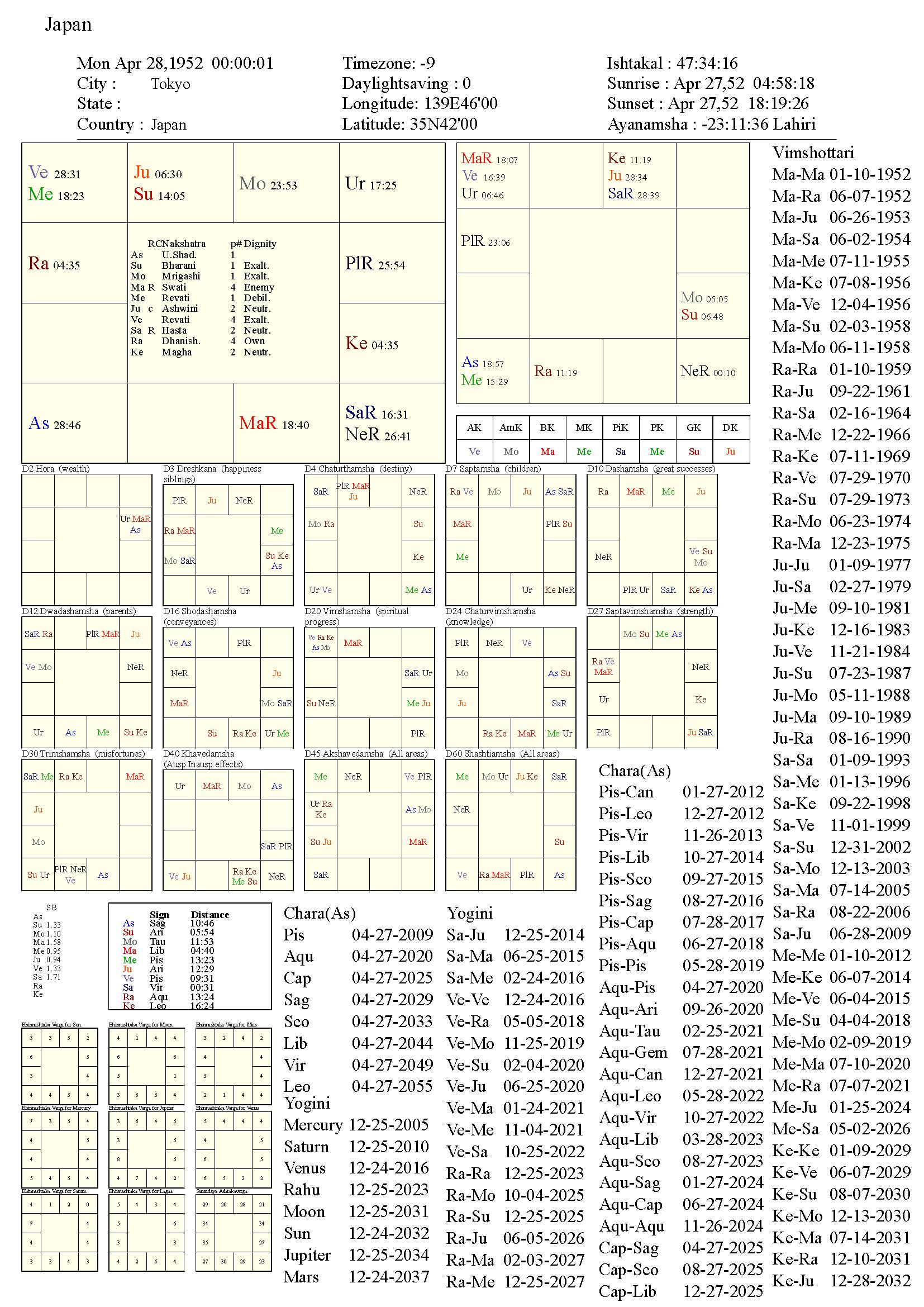 Japan_chart