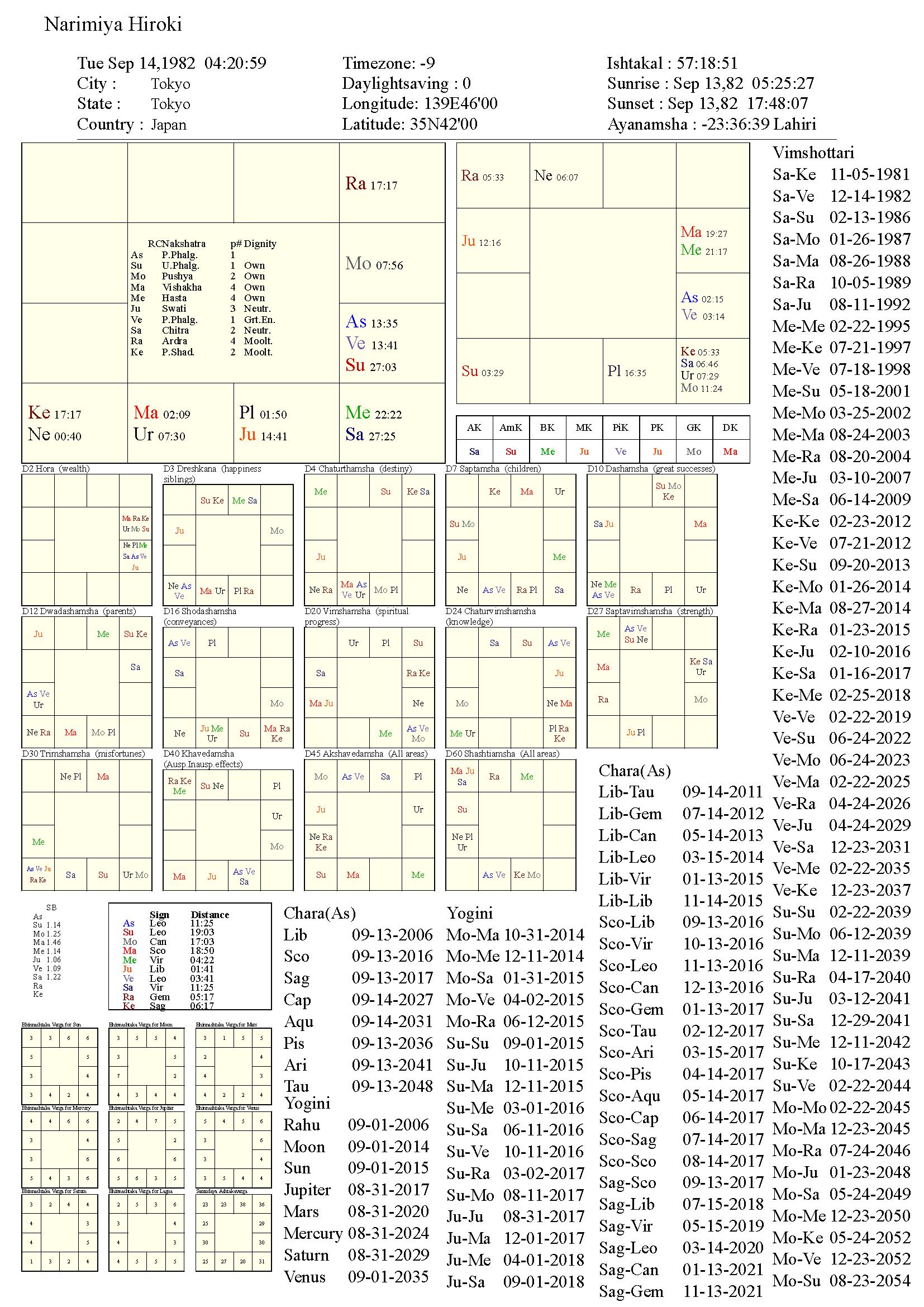 narimiyahiroki_chart