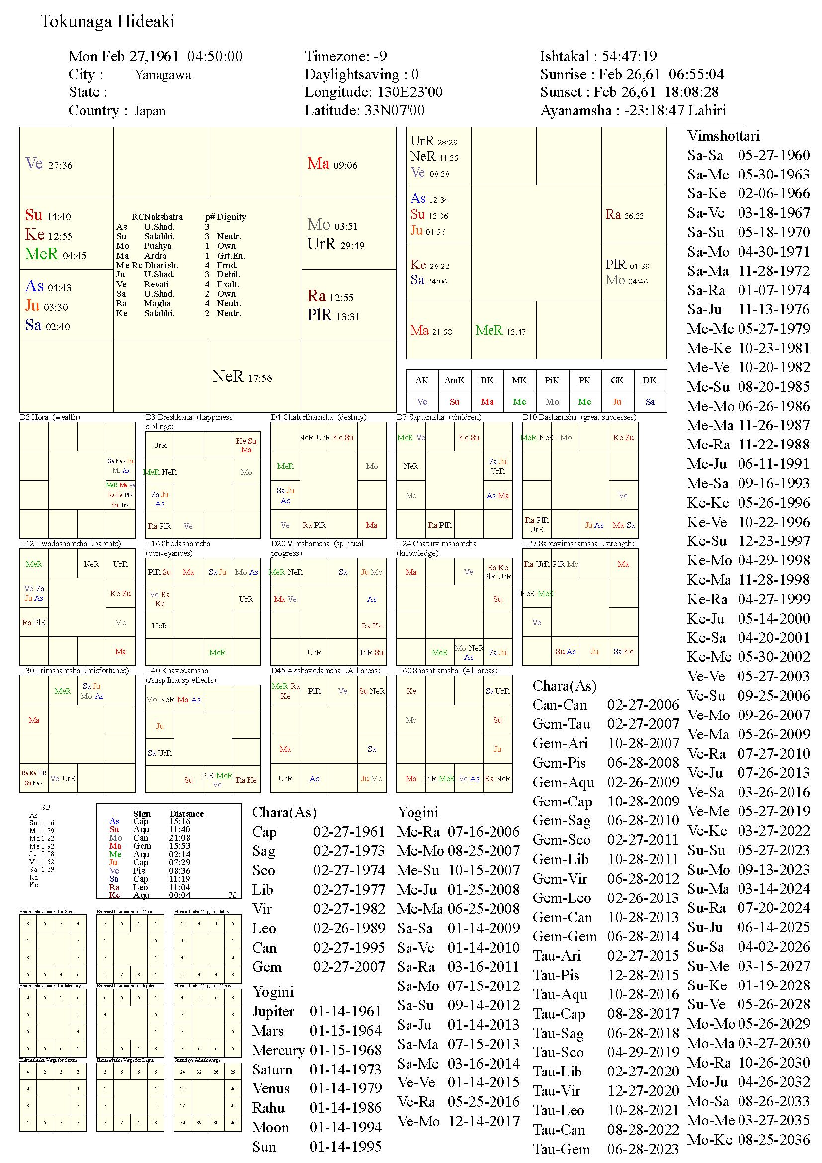 tokunagahideaki_chart